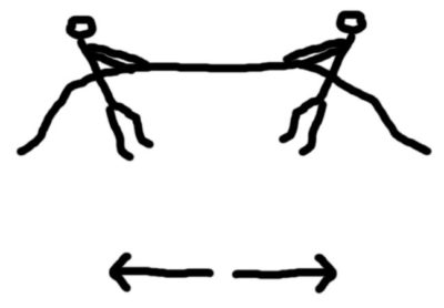 using vectors to show tug of war forces