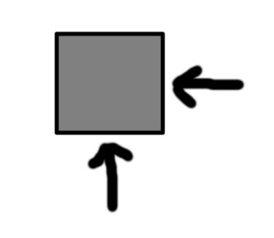 two forces pushing block